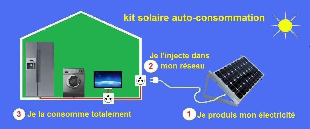 Kit solaire auto-consommation