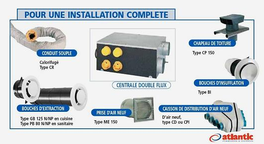 Installation de la vmc double flux - Cout installation vmc double flux ...